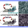 Chemistry of Materials (Synthesis of Tin Catalyzed Silicon and Germanium Nanowires in a Solvent-Vapor System and Optimization of the Seed/Nanowire Interface for Dual Lithium Cycling)