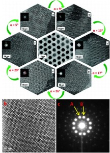 (a)Angular dark-field STEM (DF-STEM) images shows different Moiré interference patterns arising from rotational offsets between respective monolayer sheets. (b) & (c) DF-STEM image with SAED pattern shows 12-fold quasicrystalline-like Moiré pattern revealed when the misorientation angle between two CdS nanorod layers is close to 30°.