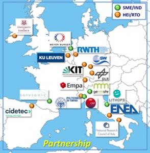 EU Project Si-Drive
